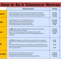 Wanderlust Taiwan- How to Be a Proper Taiwanese Woman